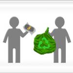 Изкупуване на отпадъци от опаковки
